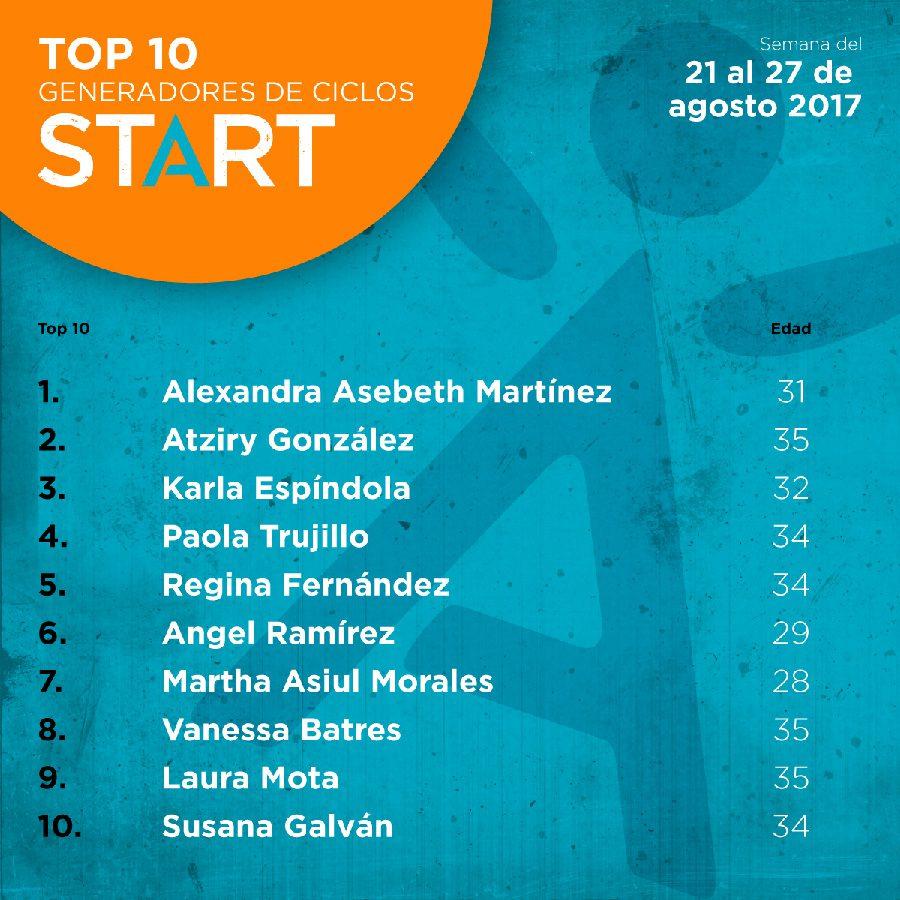 top-start-21-al-27-de-agosto