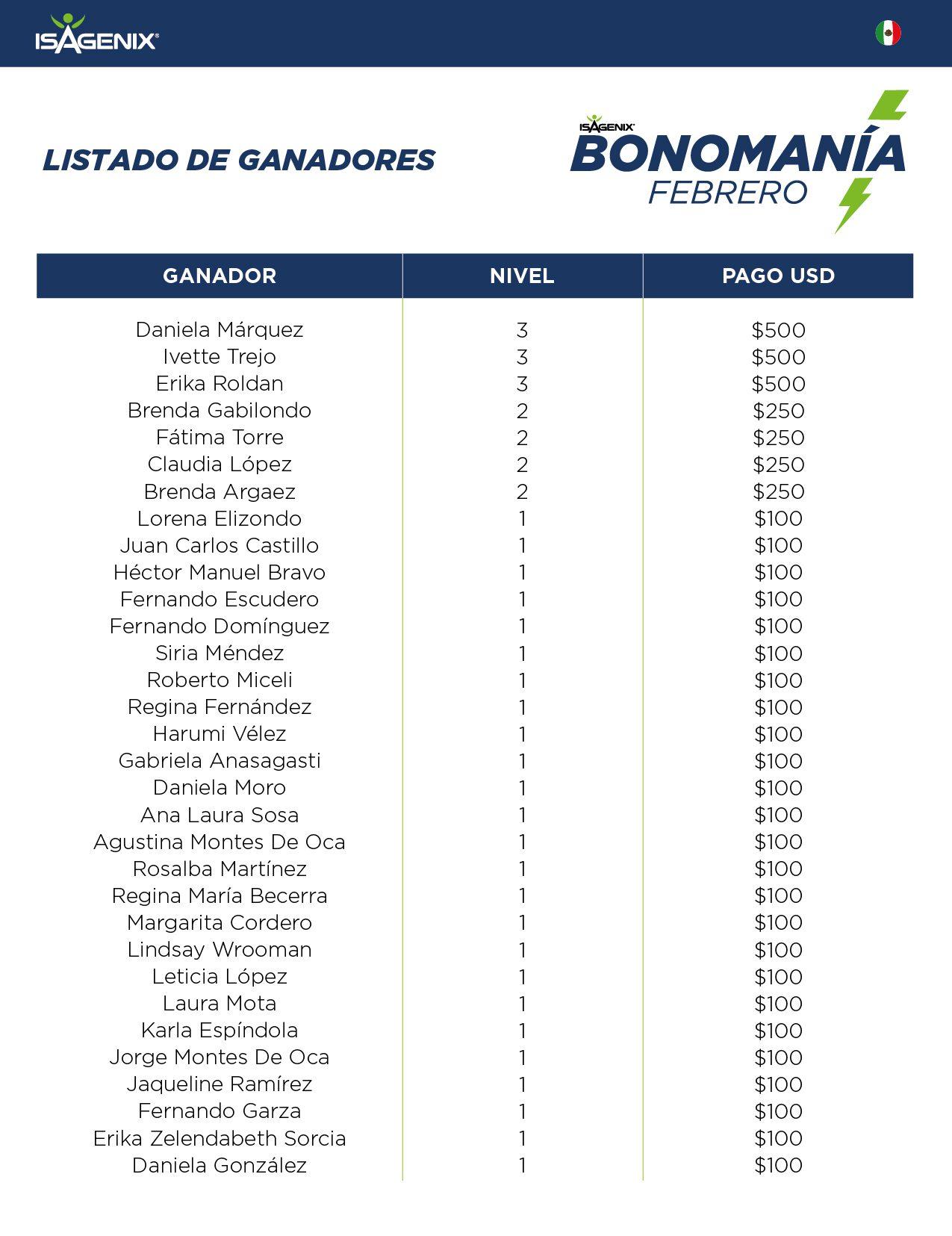 lista-ganadores_bonomania_febrero_2-01