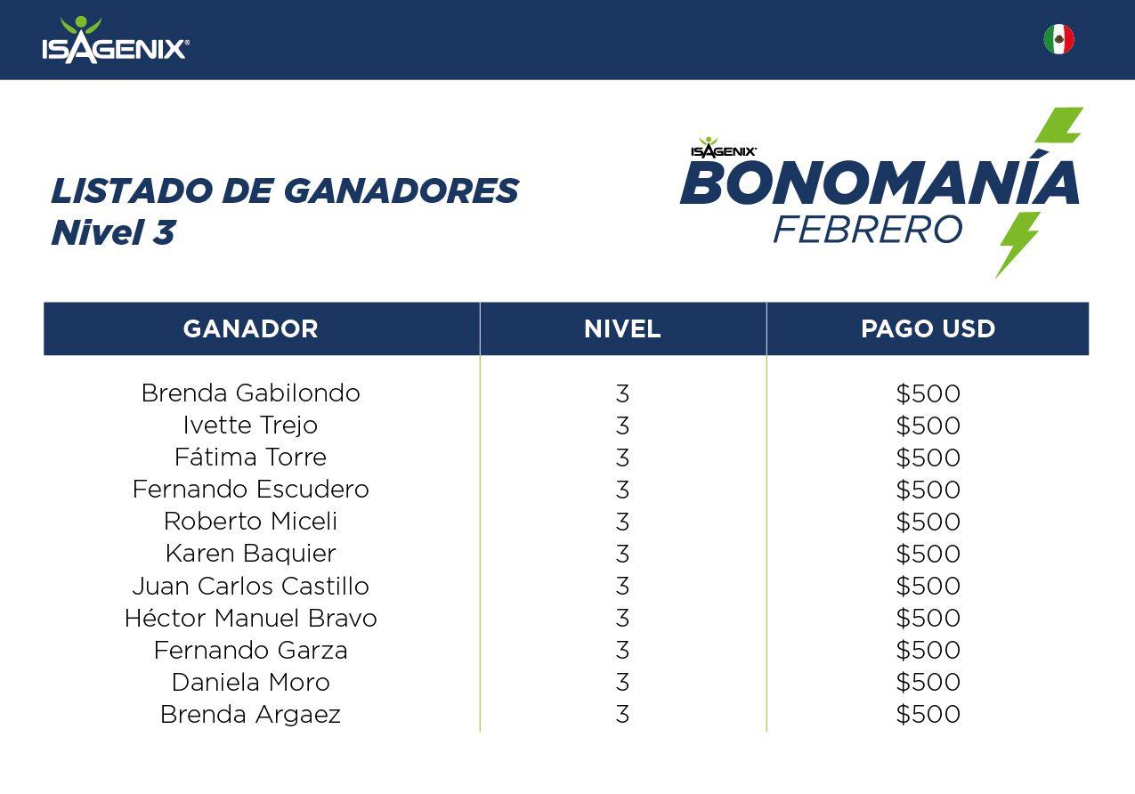 lista-ganadores_bonomania_febrero_final-01